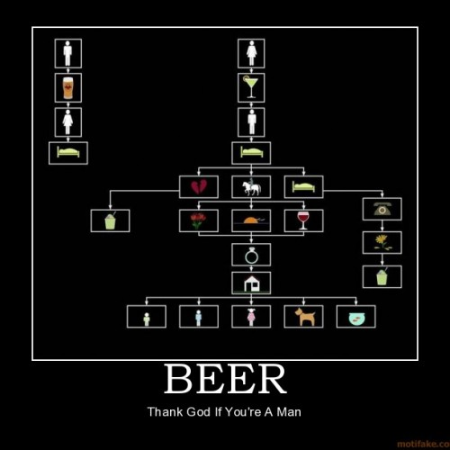 beer-man-demotivational-poster